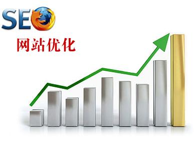 SEO优化做的好可以提升企业品牌和口碑